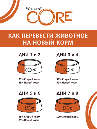 Корм для собаки Wellness Core для взрослых собак мелких пород с лососем и тунцом (изображение 3)