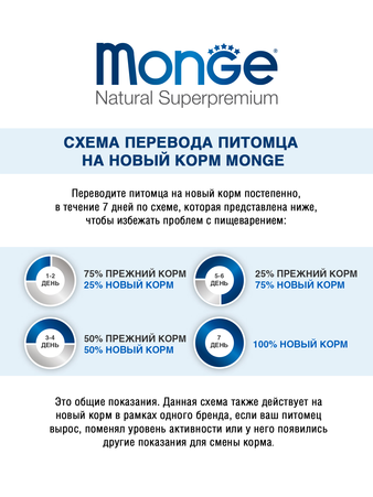 Корм для собаки Monge Medium Adult, мешок 15 кг (изображение 5)